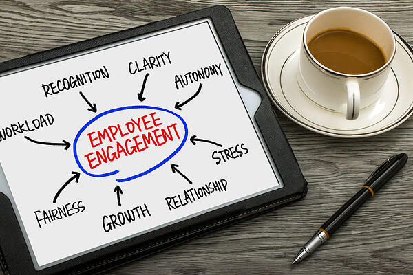 Importance of Employee Engagement