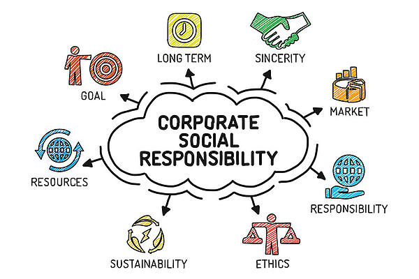 What Does Corporate Social Responsibility Mean